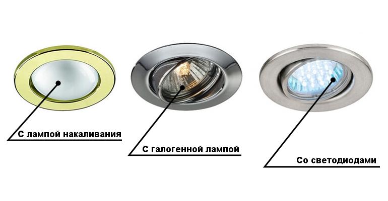 Типы встроенных ламп