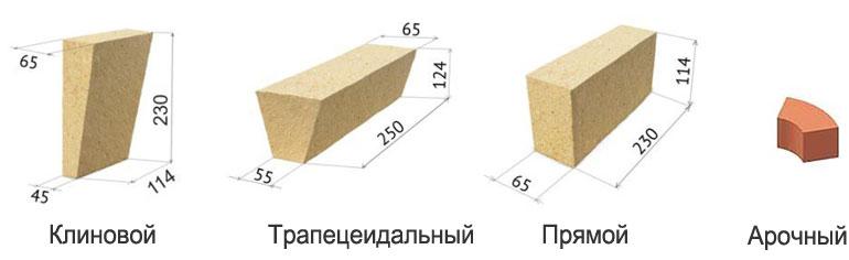 Размеры огнеупорного керпича