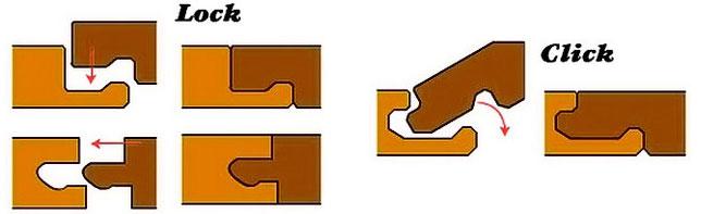 Технологическая схема котлеты рубленые 723