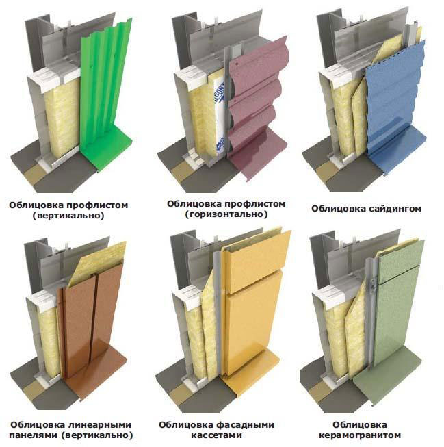Промышленного шумоизоляция оборудования для
