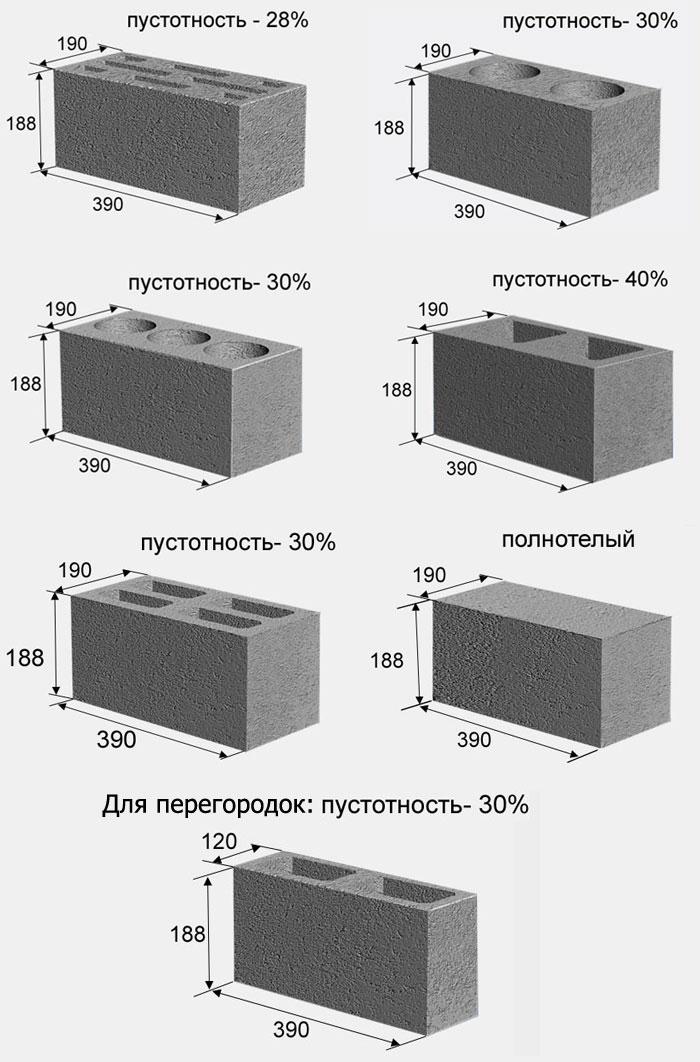 размер пенобетонных блоков