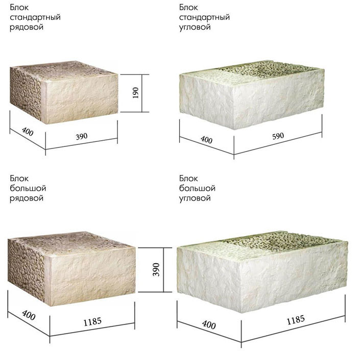 размер блока из керамзитобетона стандартного