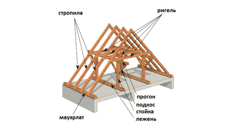 Ukrainica IV. Soucasna