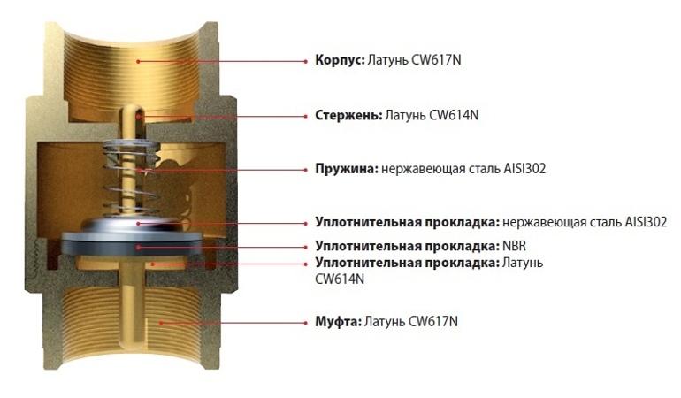 Устройство запорной арматуры