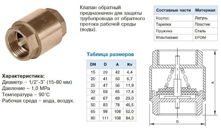 Размеры изделий