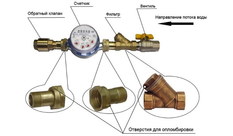 Как правильно установить клапан
