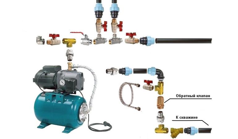 Обратный клапан для воды насоса и насосной станции