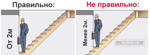 Как рассчитать лестницу на 2 этаж