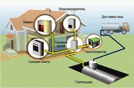 Электрическое отопление своими руками в частном доме