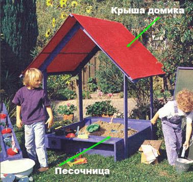 Фото бильярдных столов своими руками
